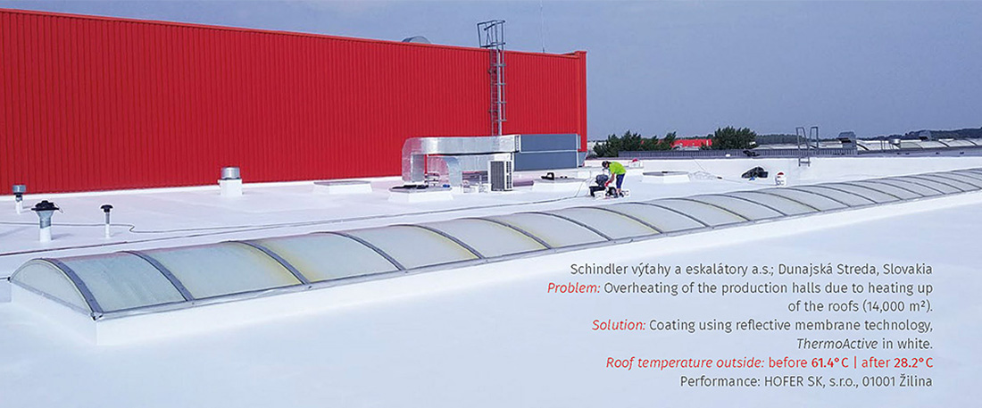 SICC Coatings